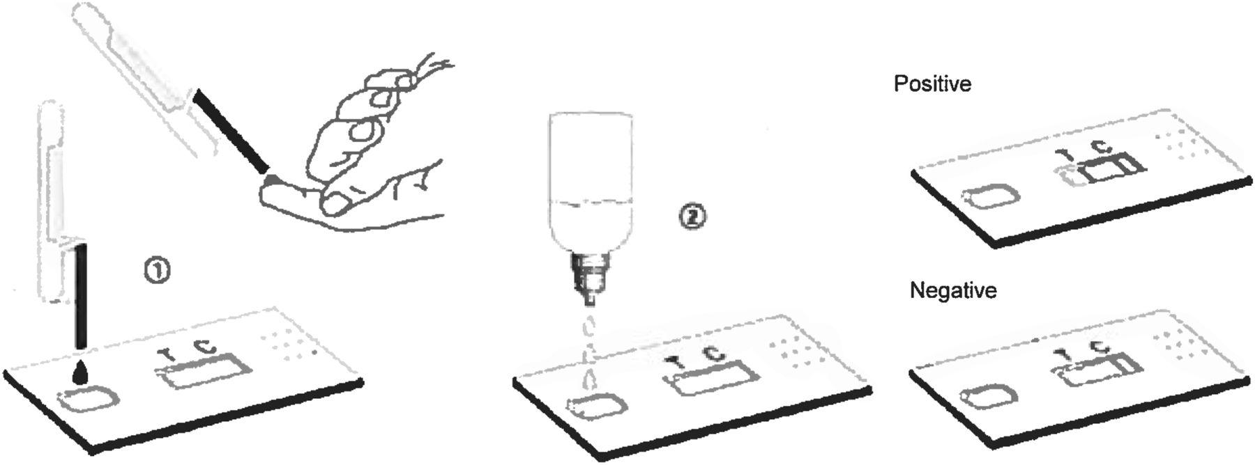 Performance of a bedside test for tetanus immunity