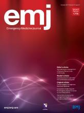 Emergency Medicine Journal: 31 (e1)