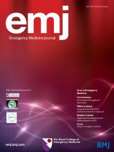 Emergency Medicine Journal: 33 (4)