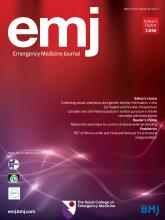 Emergency Medicine Journal: 36 (3)
