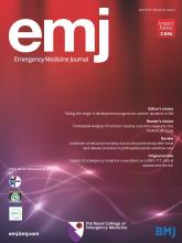 Emergency Medicine Journal: 36 (4)