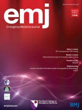 Emergency Medicine Journal: 36 (5)