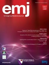Emergency Medicine Journal: 36 (9)