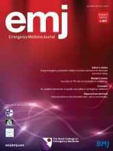 Emergency Medicine Journal: 37 (7)